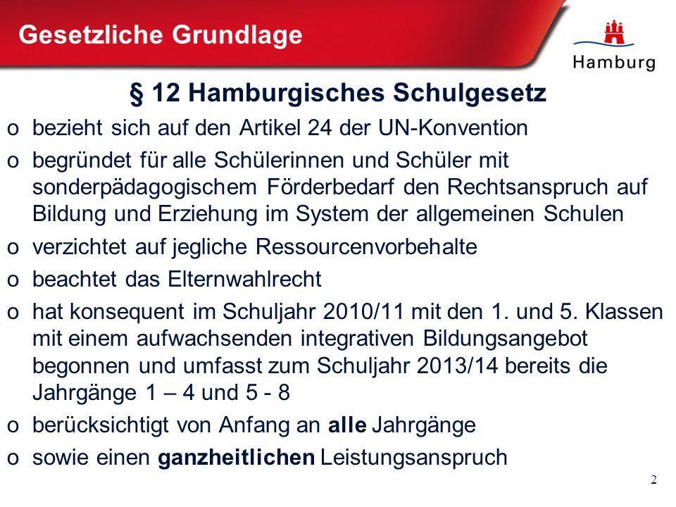 2 Gesetzliche Grundlage § 12 Hamburgisches Schulgesetz obezieht sich auf den Artikel 24 der UN-Konvention obegründet für alle Schülerinnen und Schüler
