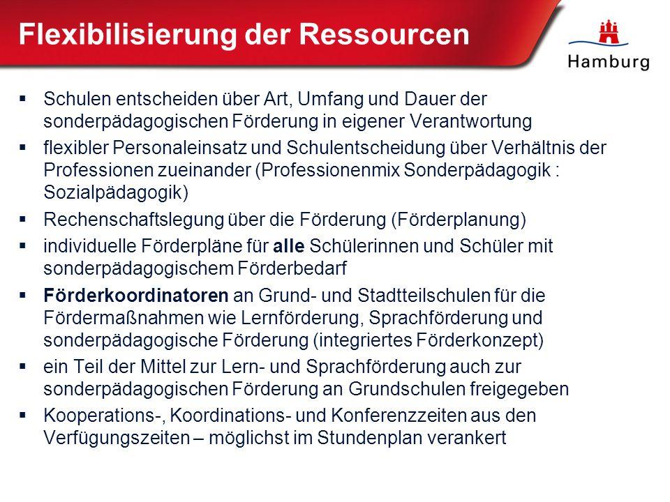 Flexibilisierung der Ressourcen Schulen entscheiden über Art, Umfang und Dauer der sonderpädagogischen Förderung in eigener Verantwortung flexibler Pe
