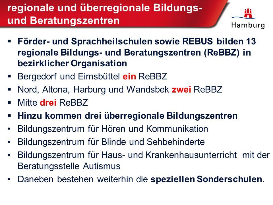 regionale und überregionale Bildungs- und Beratungszentren Förder- und Sprachheilschulen sowie REBUS bilden 13 regionale Bildungs- und Beratungszentre
