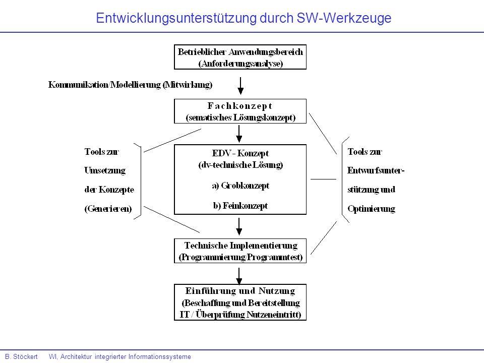 Entwicklungsunterstützung durch SW-Werkzeuge B. Stöckert WI, Architektur integrierter Informationssysteme