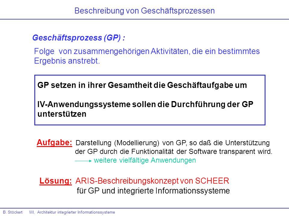 B. Stöckert WI, Architektur integrierter Informationssysteme Geschäftsprozess (GP) : Folge von zusammengehörigen Aktivitäten, die ein bestimmtes Ergeb
