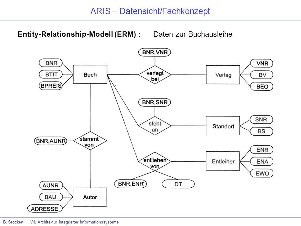 ARIS – Datensicht/Fachkonzept B. Stöckert WI, Architektur integrierter Informationssysteme Entity-Relationship-Modell (ERM) : Daten zur Buchausleihe