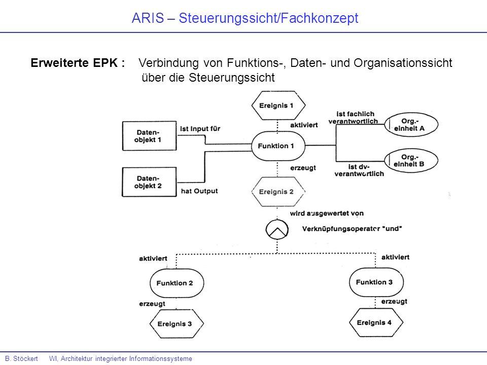 ARIS – Steuerungssicht/Fachkonzept B. Stöckert WI, Architektur integrierter Informationssysteme Erweiterte EPK : Verbindung von Funktions-, Daten- und