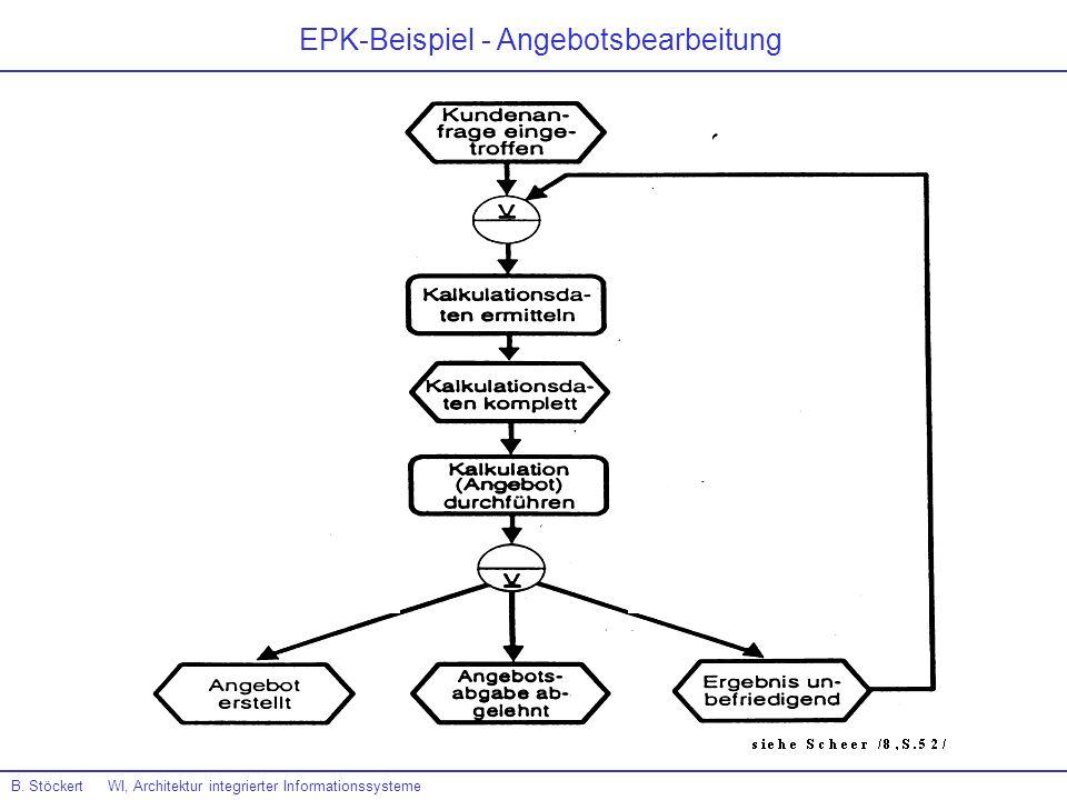 EPK-Beispiel - Angebotsbearbeitung B. Stöckert WI, Architektur integrierter Informationssysteme