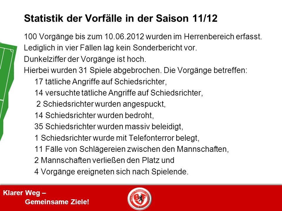 Klarer Weg – Gemeinsame Ziele.Anweisungen für Schiedsrichter Saison 2012/13 zu Pkt.