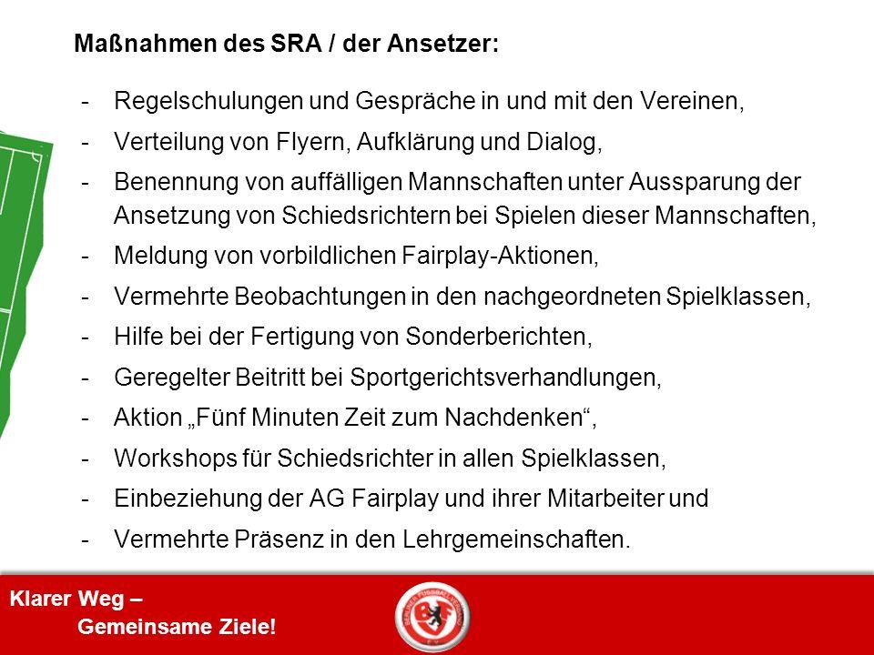 Klarer Weg – Gemeinsame Ziele! Berliner Fußball-Verband e.V. Lehrbrief November 2012 Thomas Pust