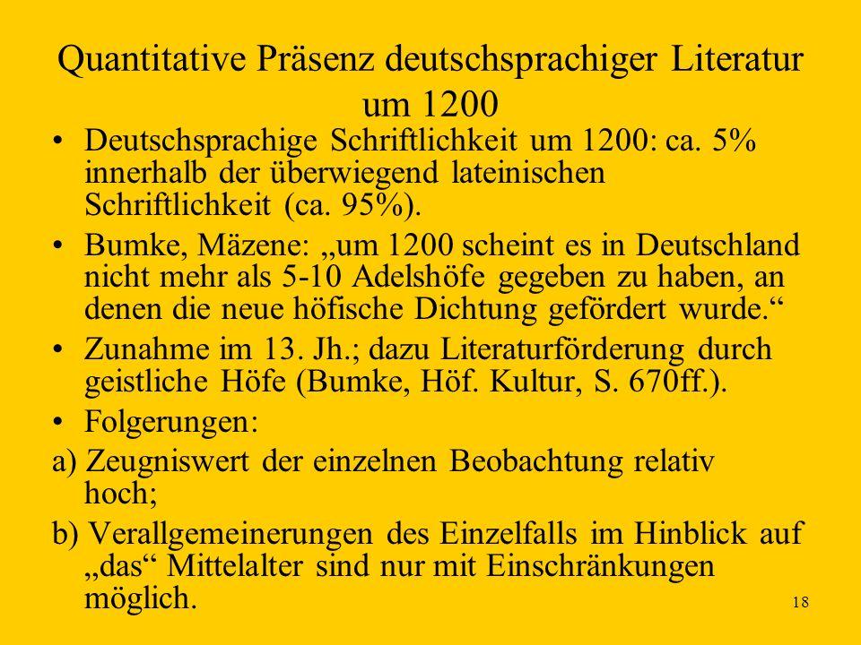 18 Quantitative Präsenz deutschsprachiger Literatur um 1200 Deutschsprachige Schriftlichkeit um 1200: ca. 5% innerhalb der überwiegend lateinischen Sc