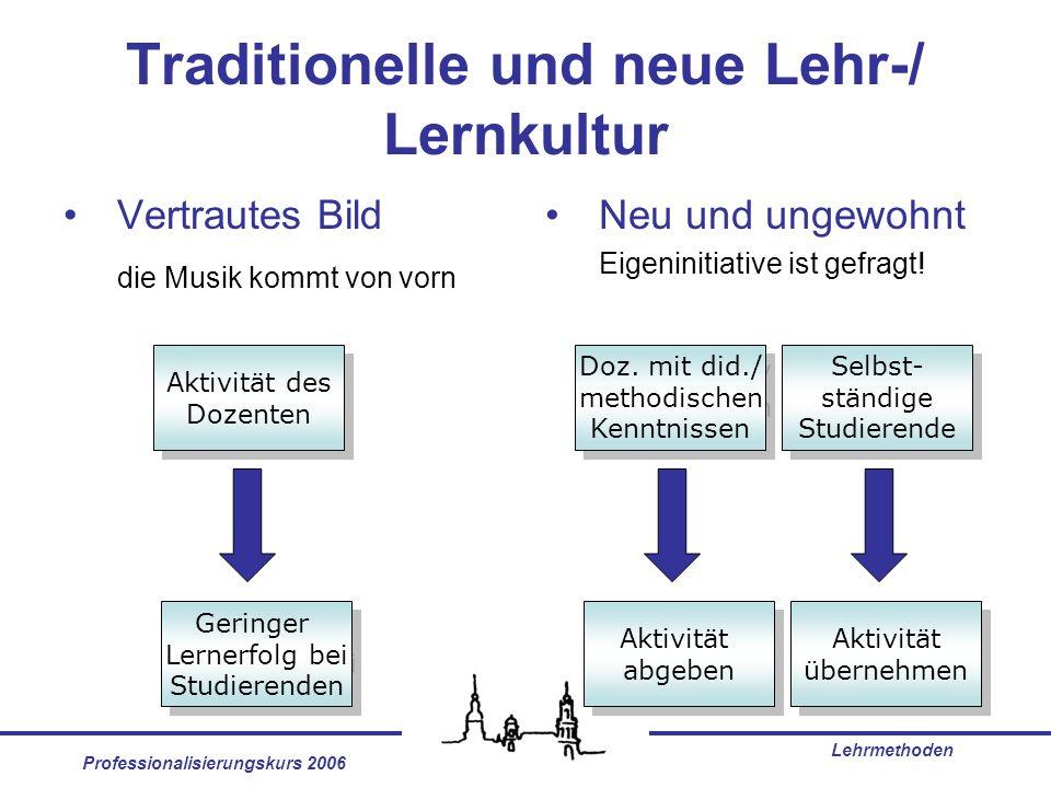 Professionalisierungskurs 2006 Lehrmethoden Traditionelle und neue Lehr-/ Lernkultur Vertrautes Bild die Musik kommt von vorn Neu und ungewohnt Eigeni