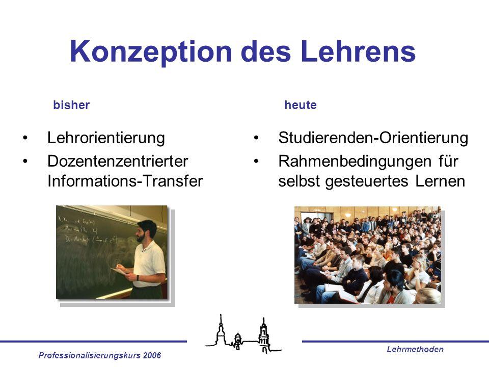 Professionalisierungskurs 2006 Lehrmethoden Konzeption des Lehrens Lehrorientierung Dozentenzentrierter Informations-Transfer Studierenden-Orientierun