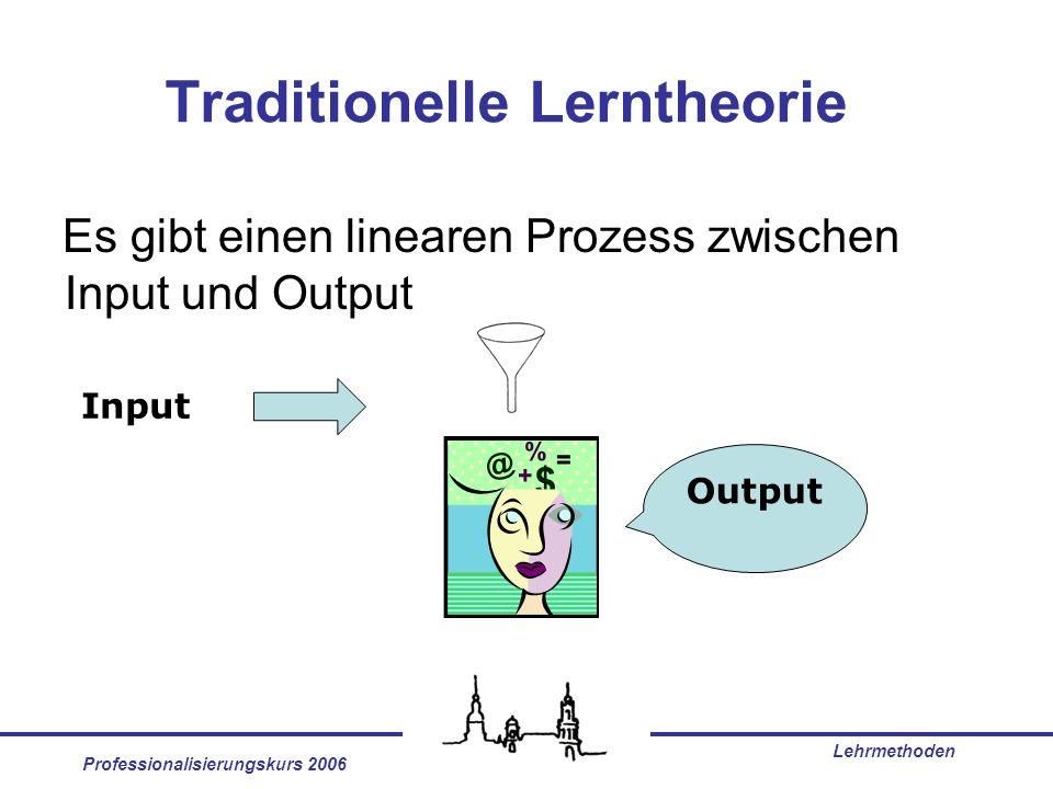 Professionalisierungskurs 2006 Lehrmethoden Traditionelle Lerntheorie Es gibt einen linearen Prozess zwischen Input und Output Input Output