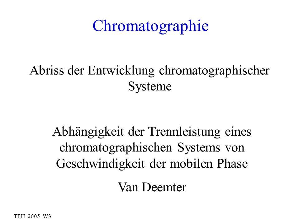 TFH 2005 WS Abriss der Entwicklung chromatographischer Systeme Chromatographie Abhängigkeit der Trennleistung eines chromatographischen Systems von Ge