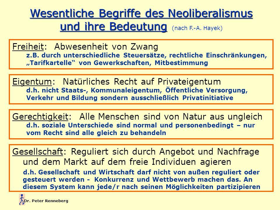 Dr. Peter Renneberg Wesentliche Begriffe des Neoliberalismus und ihre Bedeutung Wesentliche Begriffe des Neoliberalismus und ihre Bedeutung (nach F.-A