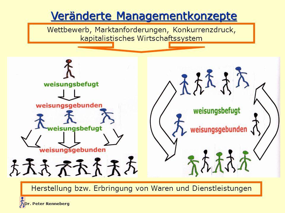 Dr. Peter Renneberg Veränderte Managementkonzepte Wettbewerb, Marktanforderungen, Konkurrenzdruck, kapitalistisches Wirtschaftssystem Herstellung bzw.