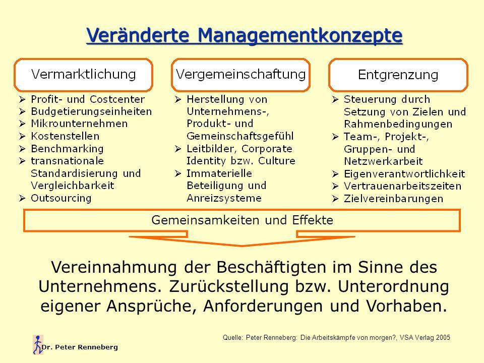 Dr. Peter Renneberg Veränderte Managementkonzepte Quelle: Peter Renneberg: Die Arbeitskämpfe von morgen?, VSA Verlag 2005 Vereinnahmung der Beschäftig