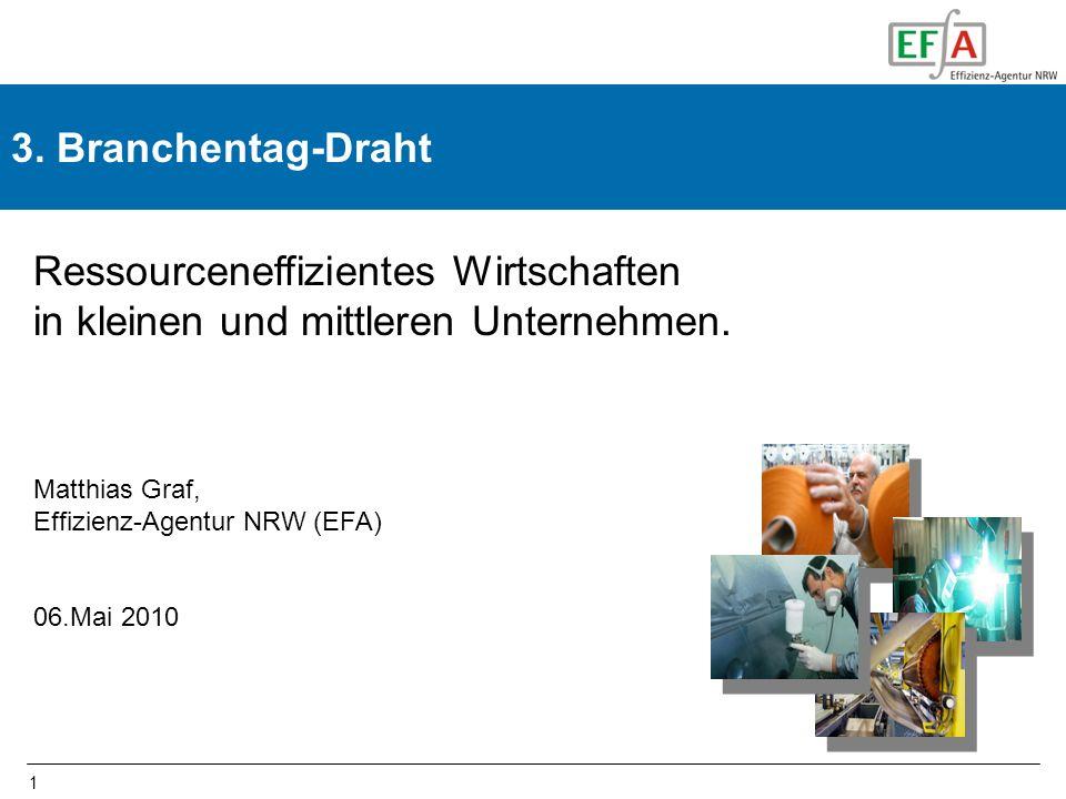 1 Ressourceneffizientes Wirtschaften in kleinen und mittleren Unternehmen. Matthias Graf, Effizienz-Agentur NRW (EFA) 06.Mai 2010 3. Branchentag-Draht