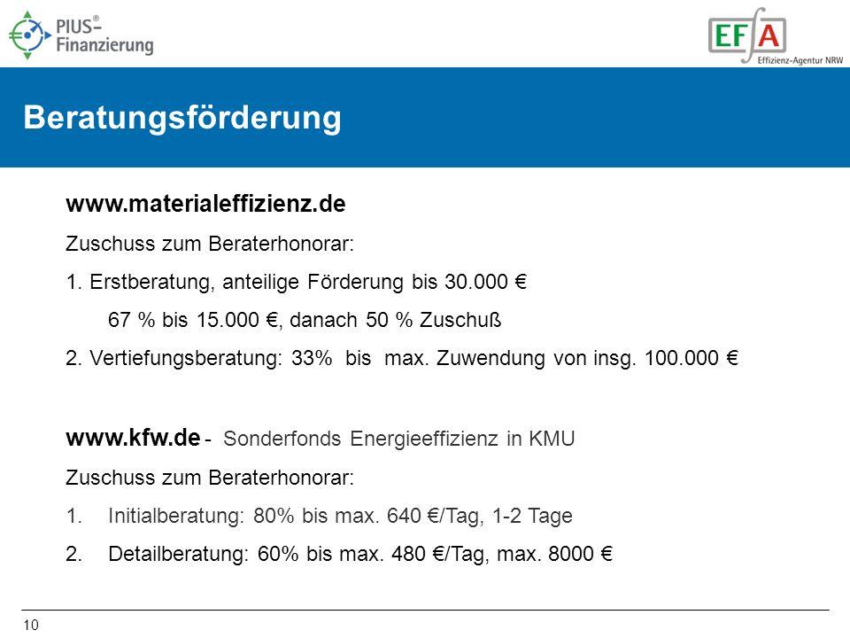 10 Beratungsförderung www.materialeffizienz.de Zuschuss zum Beraterhonorar: 1. Erstberatung, anteilige Förderung bis 30.000 67 % bis 15.000, danach 50