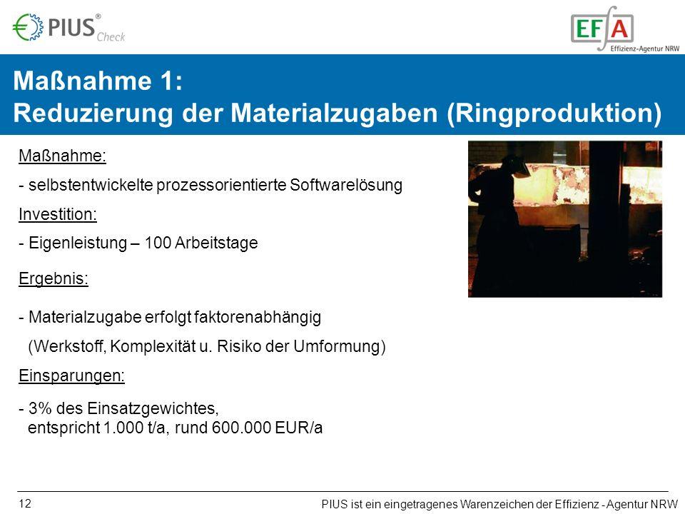 12 Maßnahme 1: Reduzierung der Materialzugaben (Ringproduktion) Maßnahme: - selbstentwickelte prozessorientierte Softwarelösung Investition: - Eigenleistung – 100 Arbeitstage Ergebnis: - Materialzugabe erfolgt faktorenabhängig (Werkstoff, Komplexität u.