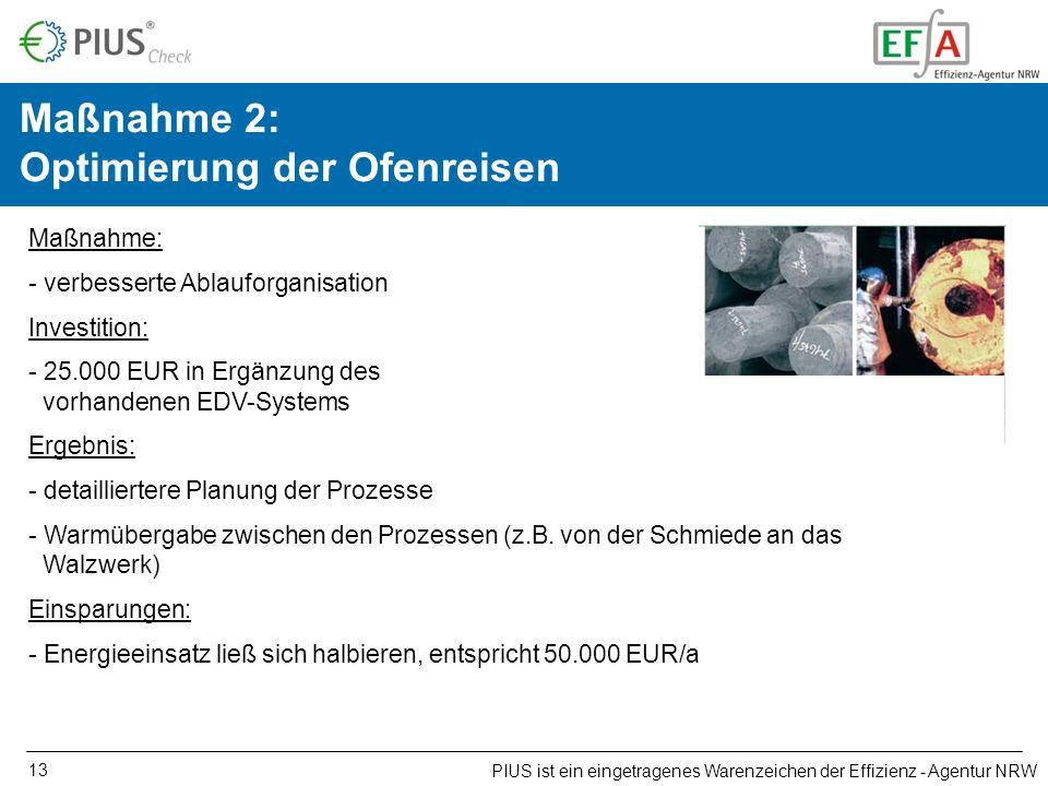 13 Maßnahme 2: Optimierung der Ofenreisen Maßnahme: - verbesserte Ablauforganisation Investition: - 25.000 EUR in Ergänzung des vorhandenen EDV-Systems Ergebnis: - detailliertere Planung der Prozesse - Warmübergabe zwischen den Prozessen (z.B.