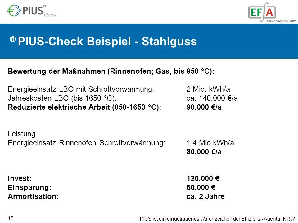 15 PIUS ist ein eingetragenes Warenzeichen der Effizienz - Agentur NRW Bewertung der Maßnahmen (Rinnenofen; Gas, bis 850 °C): Energieeinsatz LBO mit Schrottvorwärmung: 2 Mio.