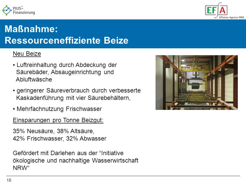 18 Neu Beize Luftreinhaltung durch Abdeckung der Säurebäder, Absaugeinrichtung und Abluftwäsche geringerer Säureverbrauch durch verbesserte Kaskadenführung mit vier Säurebehältern, Mehrfachnutzung Frischwasser Einsparungen pro Tonne Beizgut: 35% Neusäure, 38% Altsäure, 42% Frischwasser, 32% Abwasser Gefördert mit Darlehen aus der Initiative ökologische und nachhaltige Wasserwirtschaft NRW Maßnahme: Ressourceneffiziente Beize
