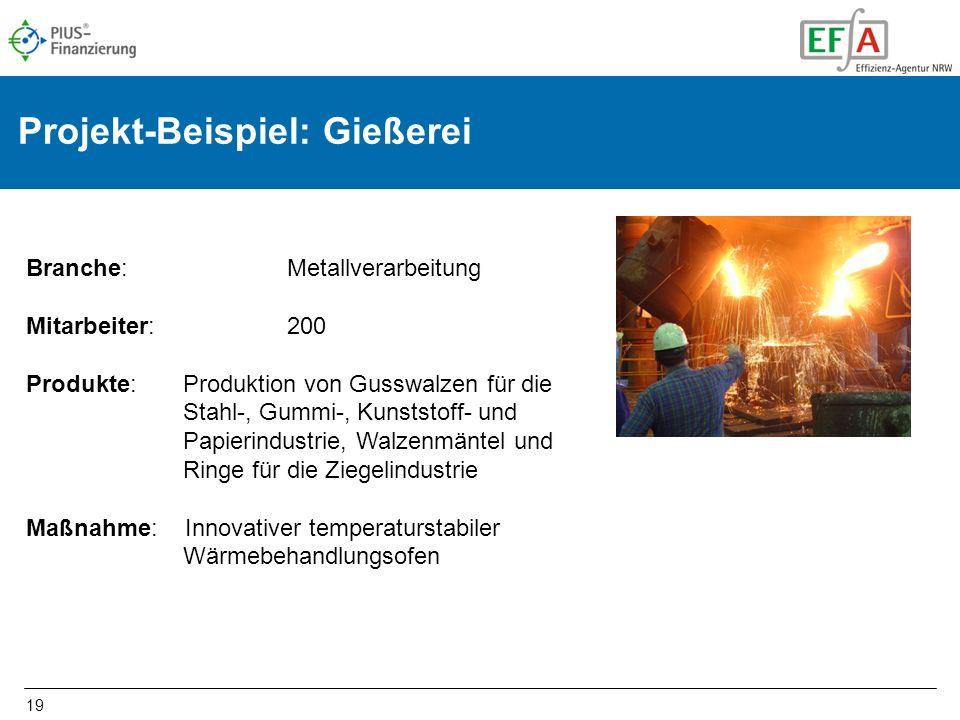 19 Projekt-Beispiel: Gießerei Branche: Metallverarbeitung Mitarbeiter: 200 Produkte: Produktion von Gusswalzen für die Stahl-, Gummi-, Kunststoff- und