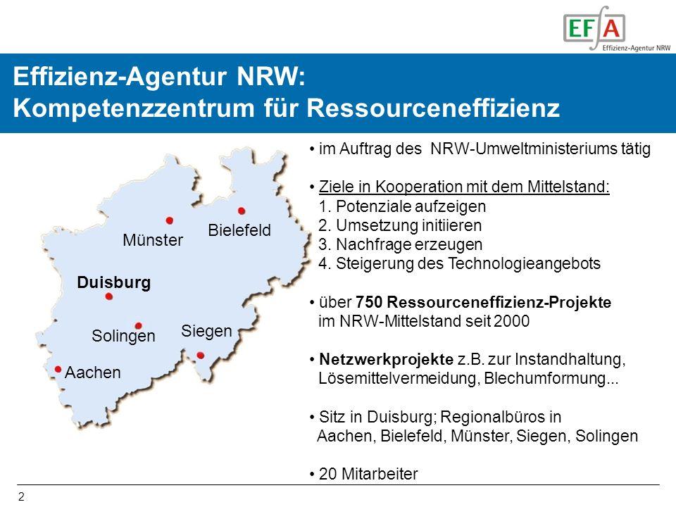 2 Effizienz-Agentur NRW: Kompetenzzentrum für Ressourceneffizienz Duisburg Aachen Siegen Bielefeld Münster im Auftrag des NRW-Umweltministeriums tätig Ziele in Kooperation mit dem Mittelstand: 1.