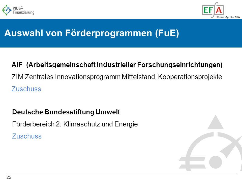 25 Auswahl von Förderprogrammen (FuE) Deutsche Bundesstiftung Umwelt Förderbereich 2: Klimaschutz und Energie Zuschuss AIF (Arbeitsgemeinschaft industrieller Forschungseinrichtungen) ZIM Zentrales Innovationsprogramm Mittelstand, Kooperationsprojekte Zuschuss