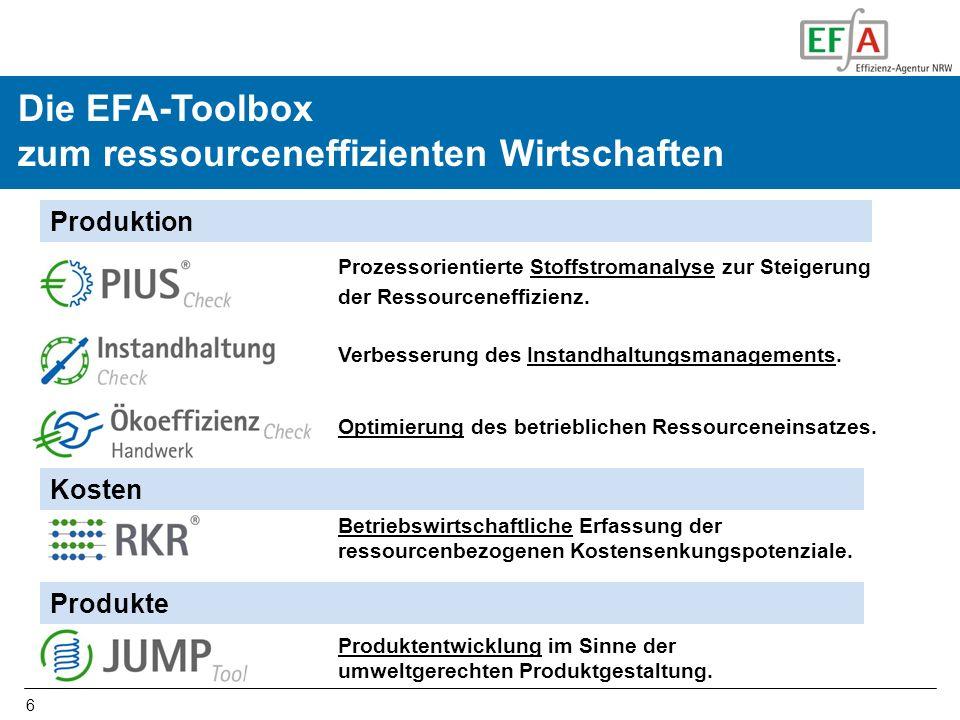 6 Die EFA-Toolbox zum ressourceneffizienten Wirtschaften Prozessorientierte Stoffstromanalyse zur Steigerung der Ressourceneffizienz.