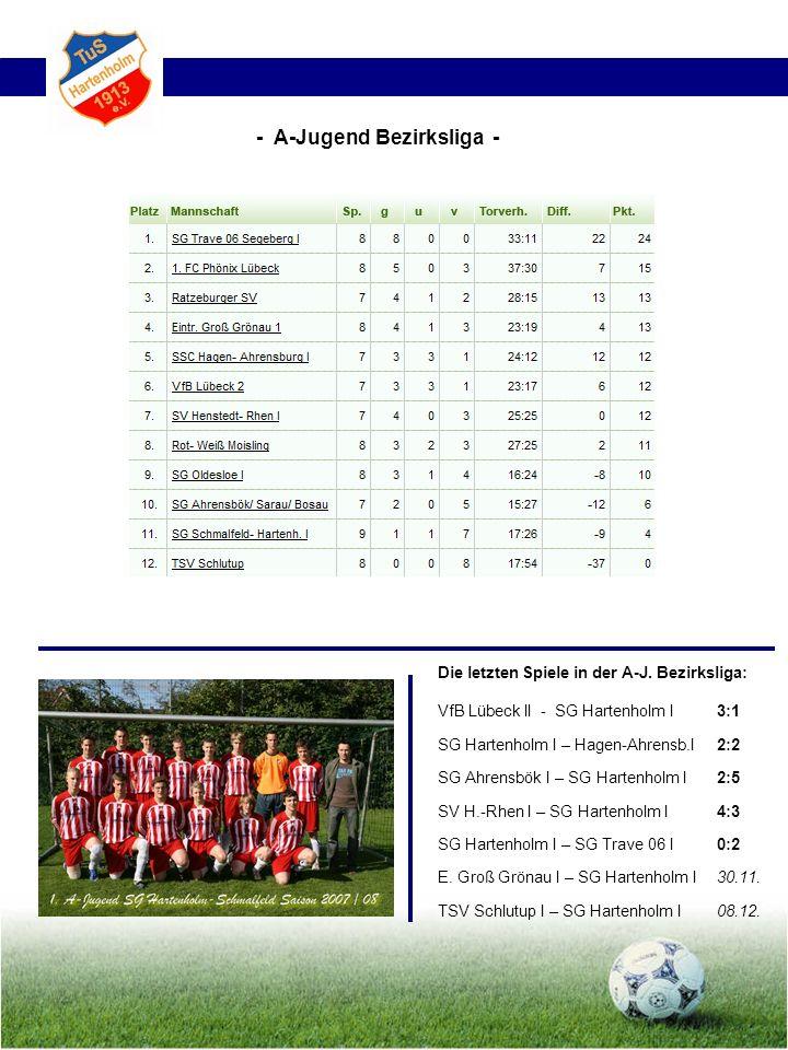 Die letzten Spiele in der A-J. Bezirksliga: VfB Lübeck lI - SG Hartenholm I 3:1 SG Hartenholm I – Hagen-Ahrensb.I2:2 SG Ahrensbök I – SG Hartenholm I2