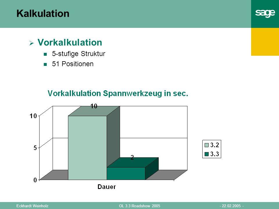 - 22.02.2005 -OL 3.3 Roadshow 2005Eckhardt Weinholz Kalkulation Vorkalkulation 5-stufige Struktur 51 Positionen