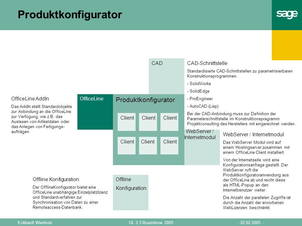 - 22.02.2005 -OL 3.3 Roadshow 2005Eckhardt Weinholz Produktkonfigurator Offline Konfiguration OfficeLine CAD WebServer / Internetmodul Produktkonfigur