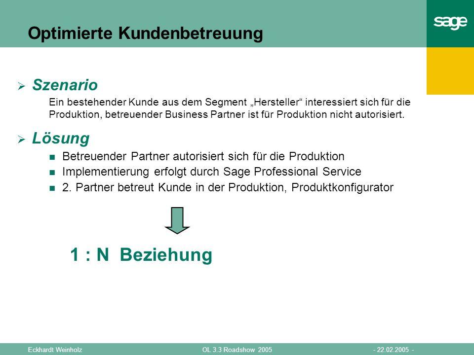 - 22.02.2005 -OL 3.3 Roadshow 2005Eckhardt Weinholz Optimierte Kundenbetreuung Szenario Ein bestehender Kunde aus dem Segment Hersteller interessiert