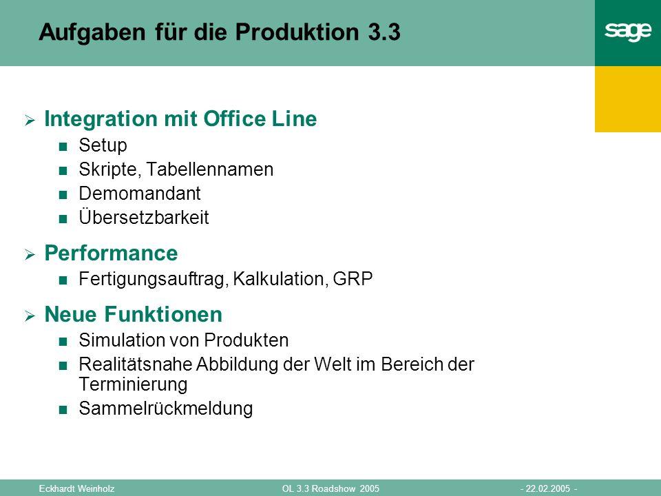 - 22.02.2005 -OL 3.3 Roadshow 2005Eckhardt Weinholz Aufgaben für die Produktion 3.3 Integration mit Office Line Setup Skripte, Tabellennamen Demomanda