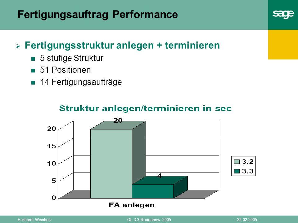 - 22.02.2005 -OL 3.3 Roadshow 2005Eckhardt Weinholz Fertigungsauftrag Performance Fertigungsstruktur anlegen + terminieren 5 stufige Struktur 51 Posit