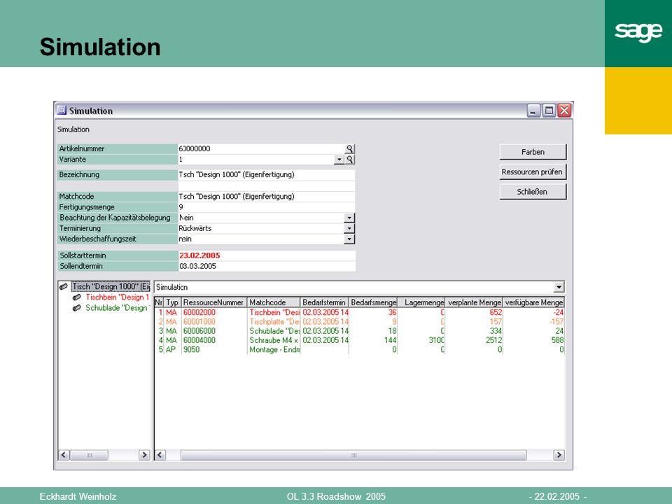 - 22.02.2005 -OL 3.3 Roadshow 2005Eckhardt Weinholz Simulation Simulationsparameter Artikel Menge Termin Baumstruktur Baugruppen Detailansicht Ressour