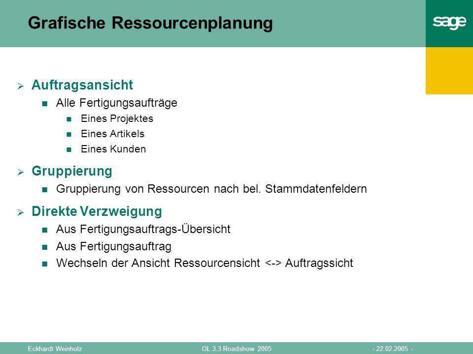 - 22.02.2005 -OL 3.3 Roadshow 2005Eckhardt Weinholz Grafische Ressourcenplanung Auftragsansicht Alle Fertigungsaufträge Eines Projektes Eines Artikels