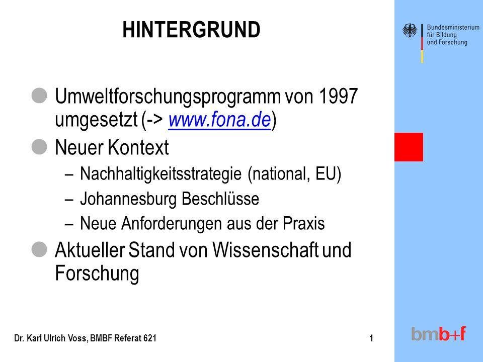 Rahmenprogramm des BMBF: Konzepte für Nachhaltigkeit 13.10. – 15.10.2003 Nachhaltige Entwicklung – Von der wissenschaftlichen Forschung zur politische