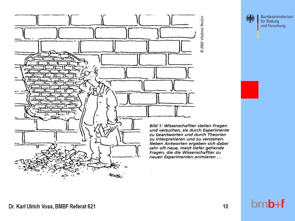 Dr. Karl Ulrich Voss, BMBF Referat 6219 Stand der Arbeiten: Festlegung der Vorgehensweise : –Fokus: institutionelle Förderung –Abgleichen mit HGF/POF