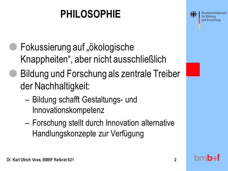 Dr. Karl Ulrich Voss, BMBF Referat 6211 HINTERGRUND Umweltforschungsprogramm von 1997 umgesetzt (-> www.fona.de ) Neuer Kontext –Nachhaltigkeitsstrate
