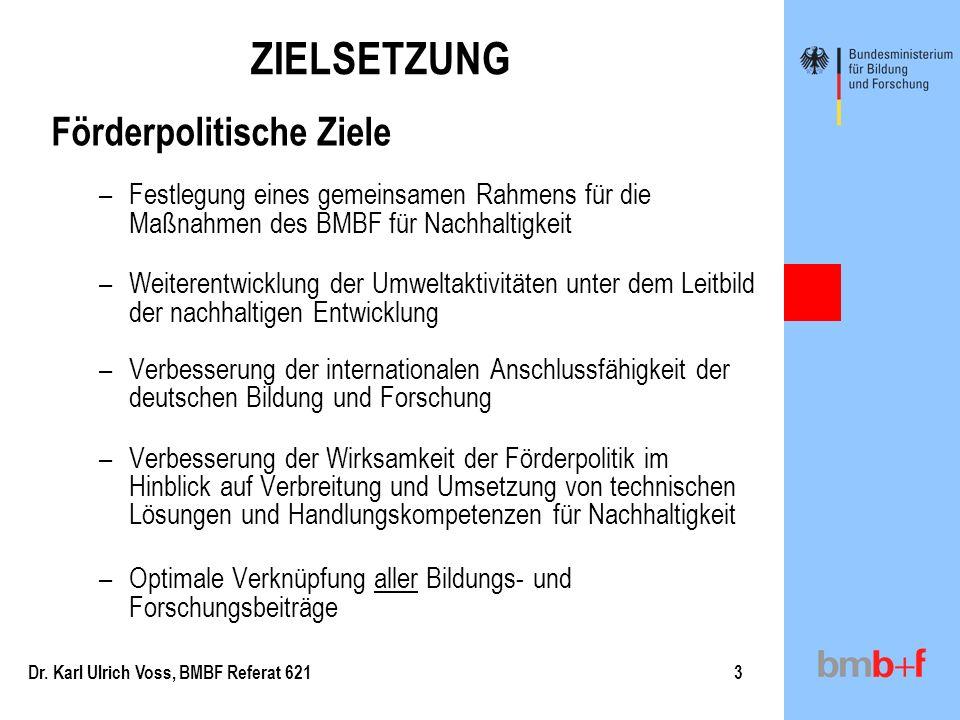 Dr. Karl Ulrich Voss, BMBF Referat 6212 Fokussierung auf ökologische Knappheiten, aber nicht ausschließlich Bildung und Forschung als zentrale Treiber