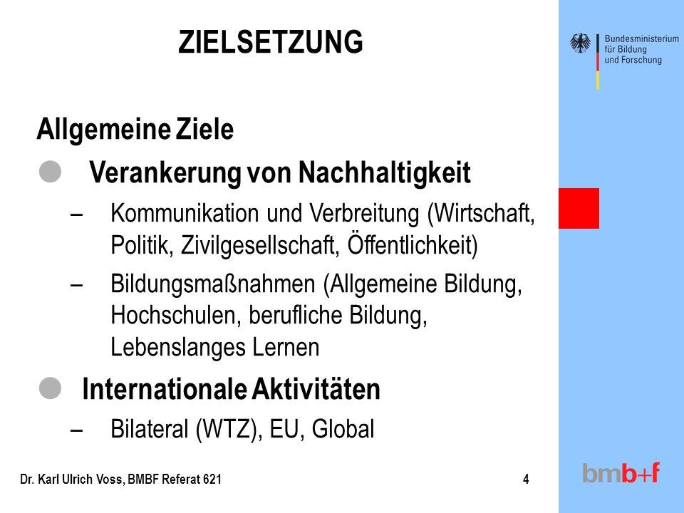 Dr. Karl Ulrich Voss, BMBF Referat 6213 ZIELSETZUNG Förderpolitische Ziele –Festlegung eines gemeinsamen Rahmens für die Maßnahmen des BMBF für Nachha