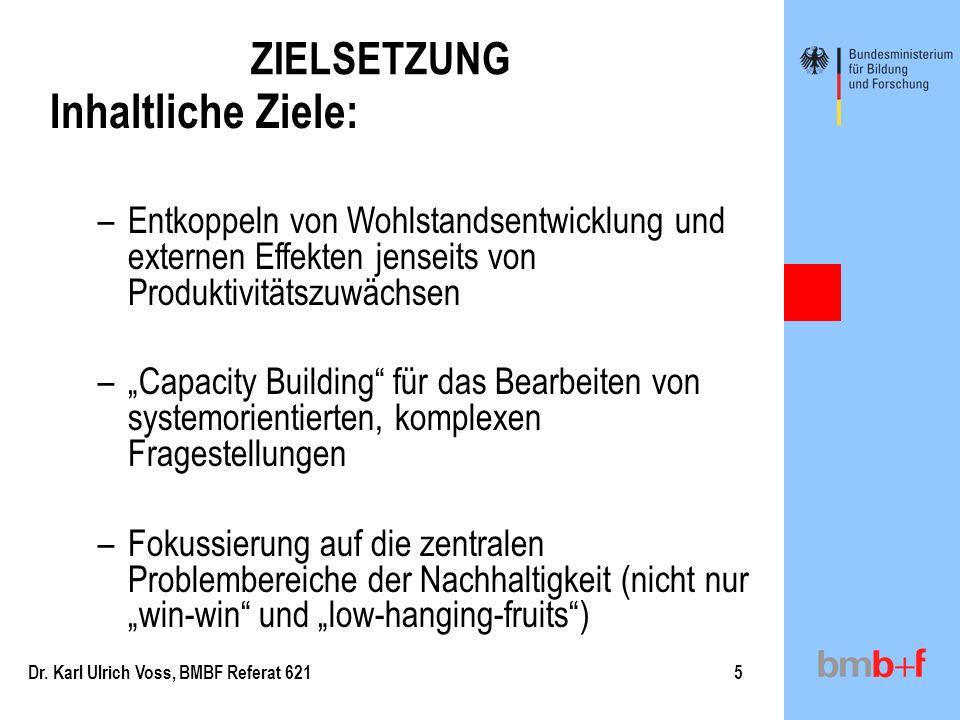 Dr. Karl Ulrich Voss, BMBF Referat 6214 ZIELSETZUNG Allgemeine Ziele Verankerung von Nachhaltigkeit –Kommunikation und Verbreitung (Wirtschaft, Politi