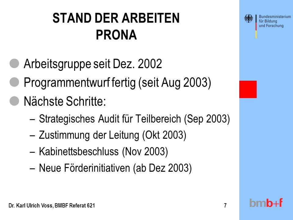 Dr. Karl Ulrich Voss, BMBF Referat 6216 STAND DER ARBEITEN 2 Rahmenprogramme –Nachhaltigkeitskonzepte: Vermeidungs- und Bewältigungsstrategien (PRONA)