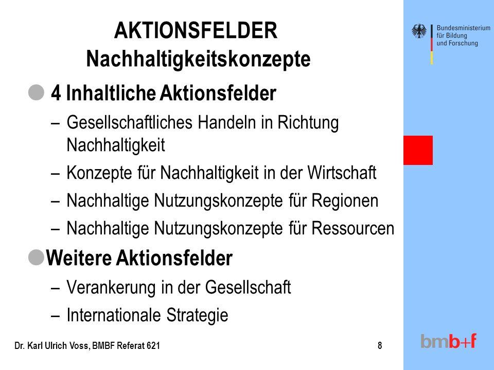 Dr. Karl Ulrich Voss, BMBF Referat 6217 Arbeitsgruppe seit Dez. 2002 Programmentwurf fertig (seit Aug 2003) Nächste Schritte: –Strategisches Audit für