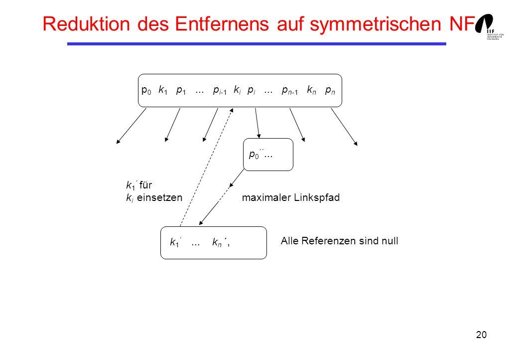 20 Reduktion des Entfernens auf symmetrischen NF p 0 k 1 p 1... p i-1 k i p i... p n-1 k n p n p 0 ´´... Alle Referenzen sind null k 1 ´... k n ´, k 1