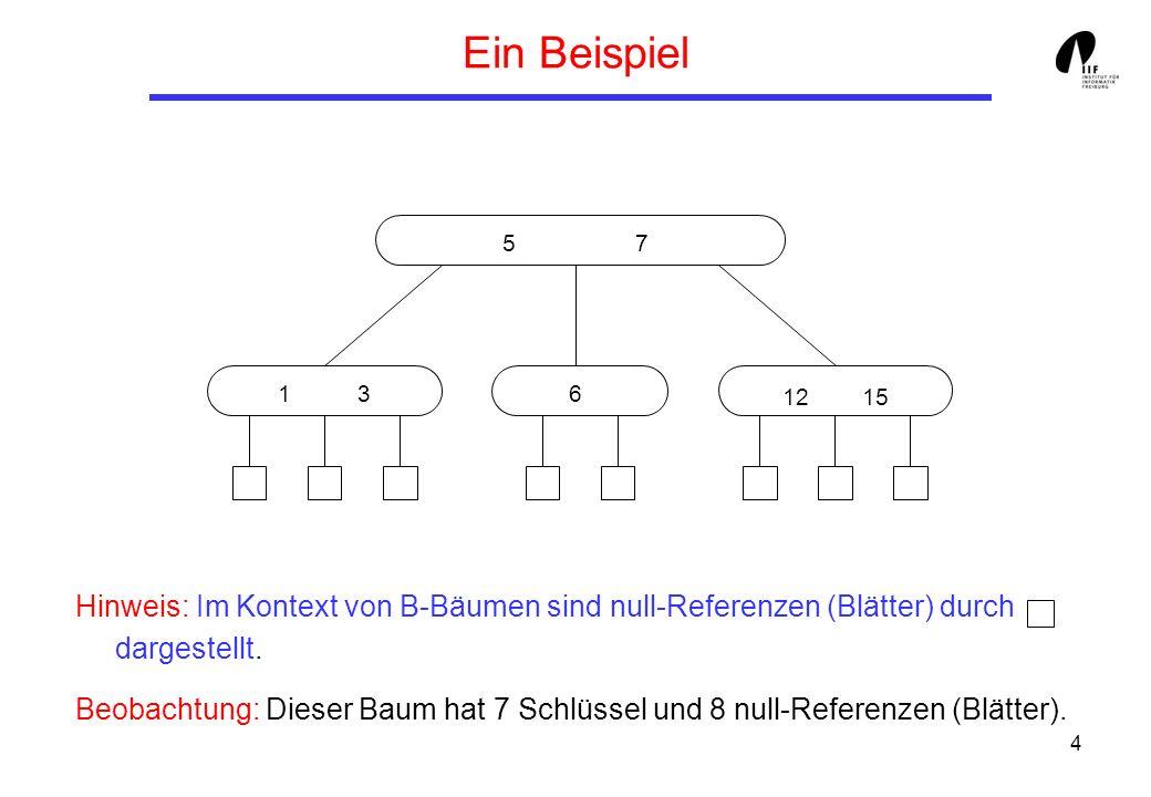 4 Ein Beispiel Hinweis: Im Kontext von B-Bäumen sind null-Referenzen (Blätter) durch dargestellt. Beobachtung: Dieser Baum hat 7 Schlüssel und 8 null-
