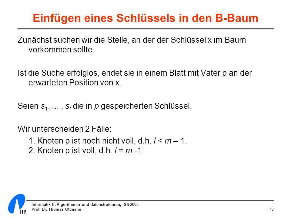 Informatik II: Algorithmen und Datenstrukturen, SS 2008 Prof. Dr. Thomas Ottmann10 Einfügen eines Schlüssels in den B-Baum Zunächst suchen wir die Ste