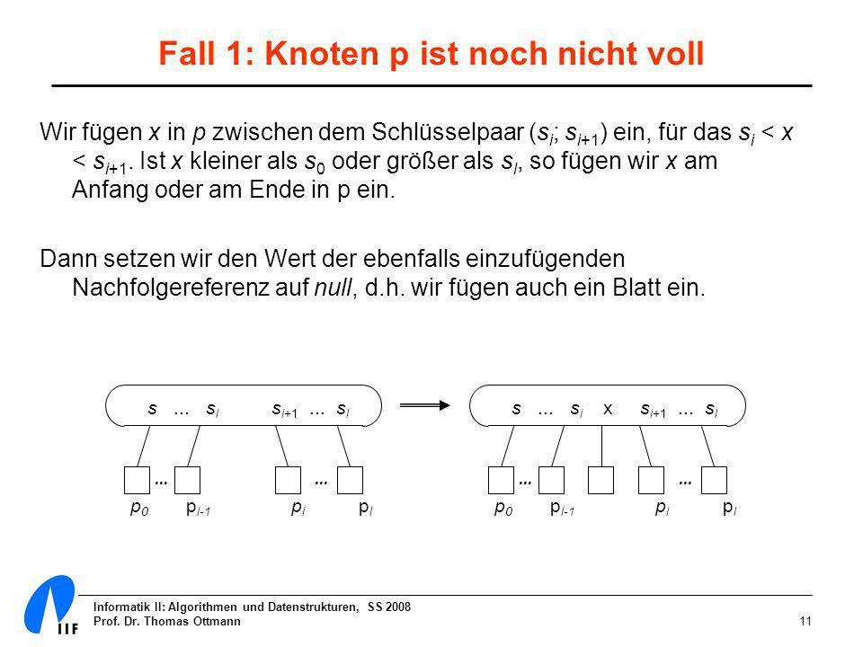 Informatik II: Algorithmen und Datenstrukturen, SS 2008 Prof. Dr. Thomas Ottmann11 Fall 1: Knoten p ist noch nicht voll Wir fügen x in p zwischen dem