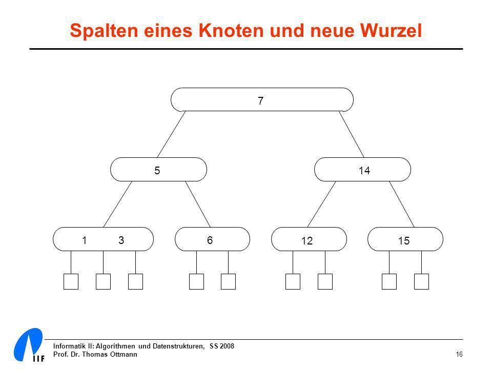 Informatik II: Algorithmen und Datenstrukturen, SS 2008 Prof. Dr. Thomas Ottmann16 Spalten eines Knoten und neue Wurzel 5 1 36 1215 14 7