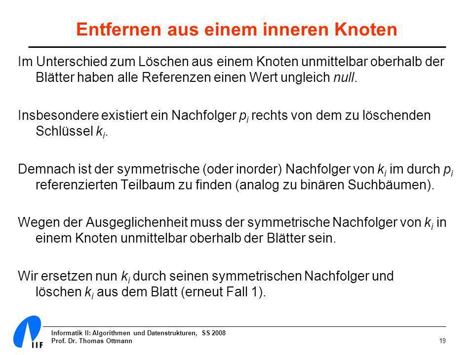 Informatik II: Algorithmen und Datenstrukturen, SS 2008 Prof. Dr. Thomas Ottmann19 Entfernen aus einem inneren Knoten Im Unterschied zum Löschen aus e